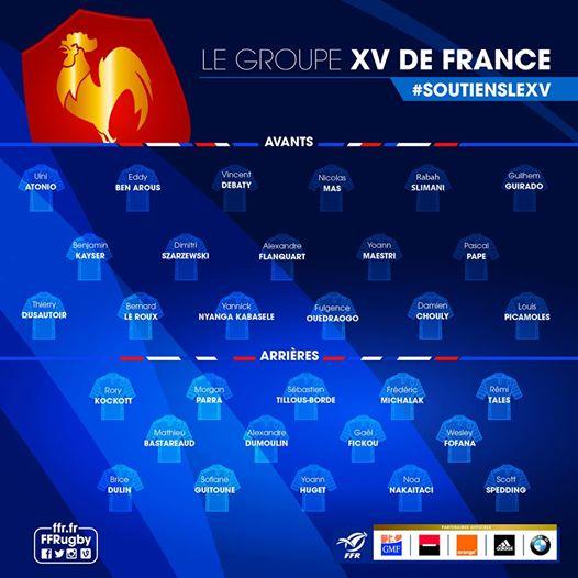 Lista Francia