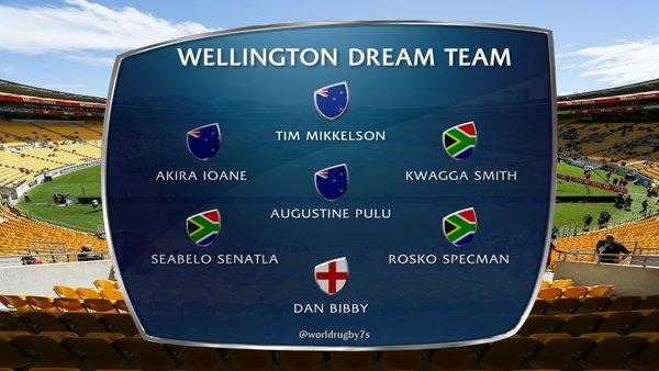 Seven Wellington- Equipo ideal