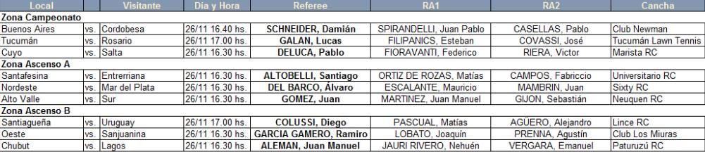 arbitros-5-fecha-argentino