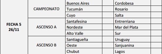fecha-5-argentino