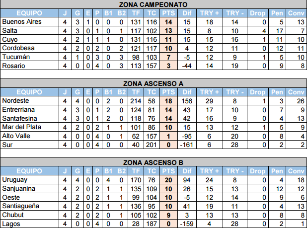 posiciones-argentino-4